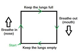 Breathing-Exercise-Calming